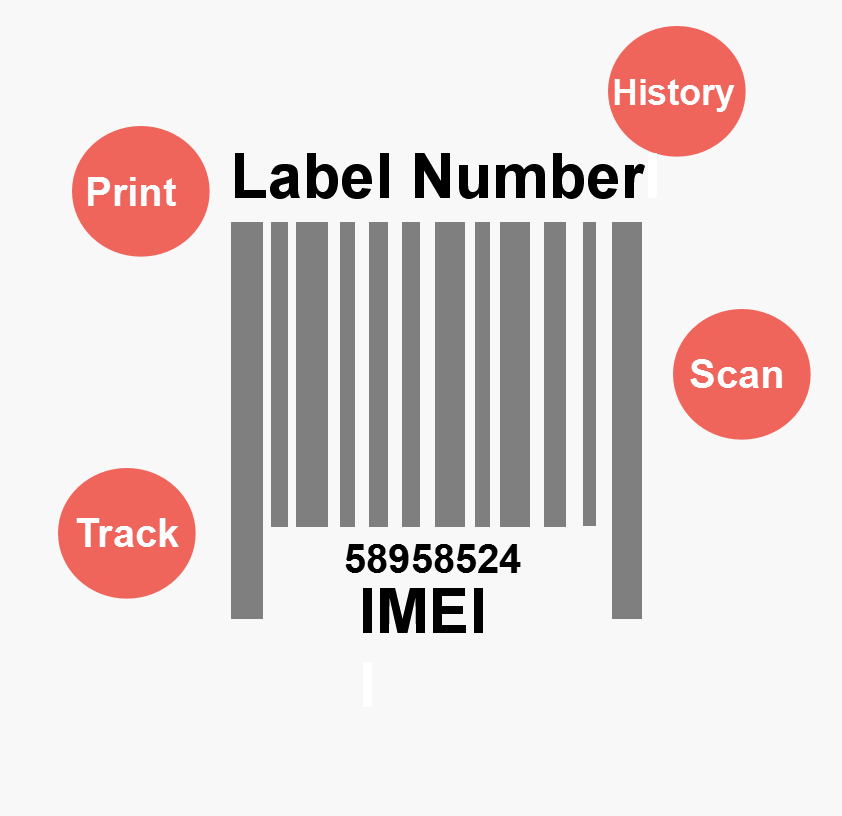 Mobile store POS system with Serial Number Tracking