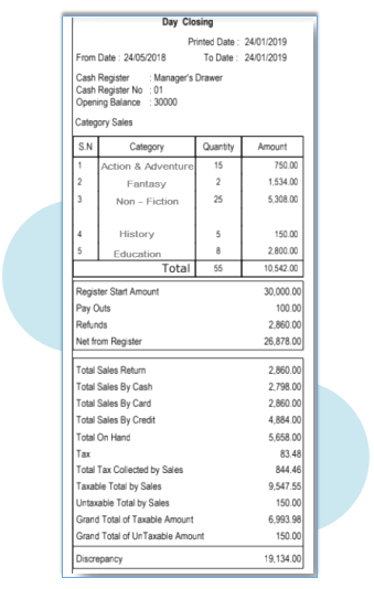 Business Data Reporting POS system for Stationery Store