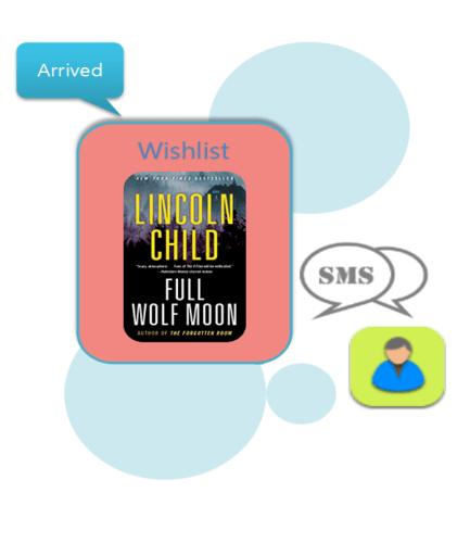 Send bulk SMS and Email through HDPOS software
