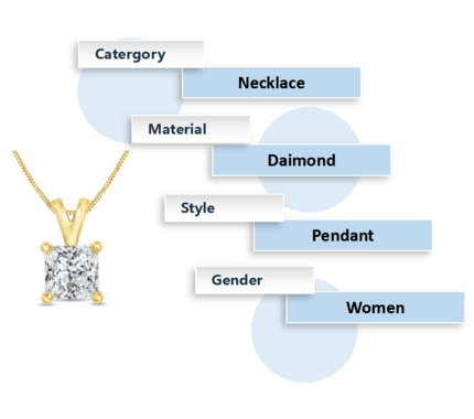 Inventory Software for Retail Jewelry