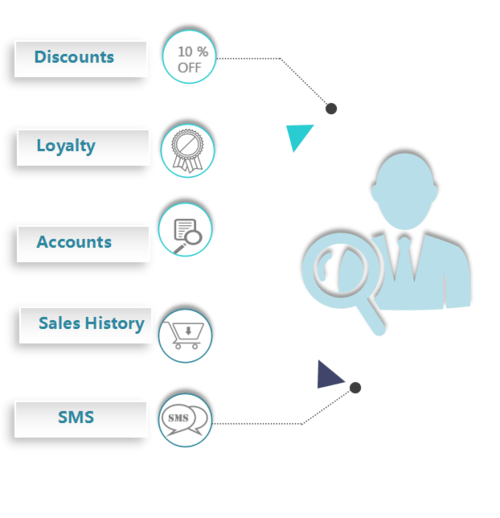 Billing and CRM System for Mobile Store